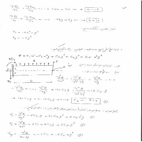 1721440 - نمونه سوال امتحانی درس تئوری الاستیسیته همراه با پاسخ های تشریحی